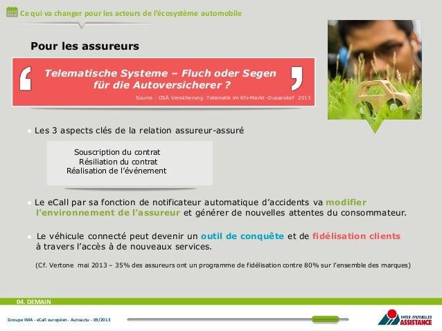 Ce qui va changer pour les acteurs de l'écosystème automobile  Pour les assureurs Telematische Systeme – Fluch oder Segen ...