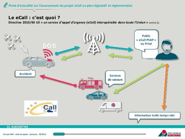 Point d'actualité sur l'avancement du projet eCall au plan législatif et réglementaire  Le eCall : c'est quoi ? Directive ...