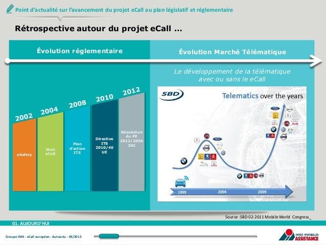 Point d'actualité sur l'avancement du projet eCall au plan législatif et réglementaire  Rétrospective autour du projet eCa...