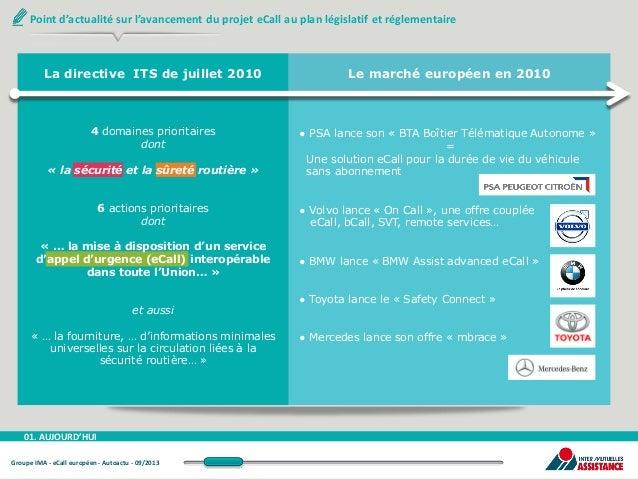 Point d'actualité sur l'avancement du projet eCall au plan législatif et réglementaire  La directive ITS de juillet 2010  ...