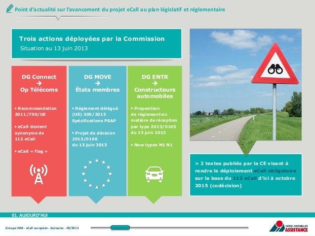 Point d'actualité sur l'avancement du projet eCall au plan législatif et réglementaire  Trois actions déployées par la Com...