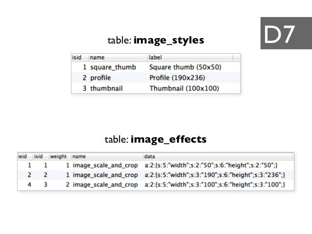 table: image_styles table: image_effects D7