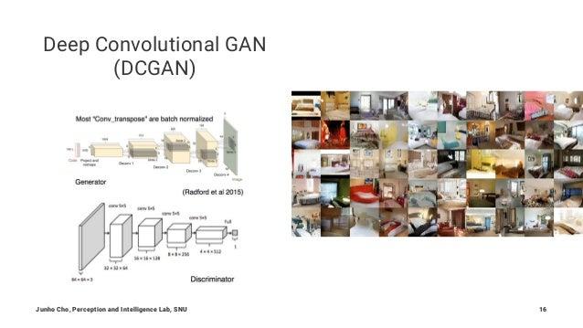 Image Translation with GAN