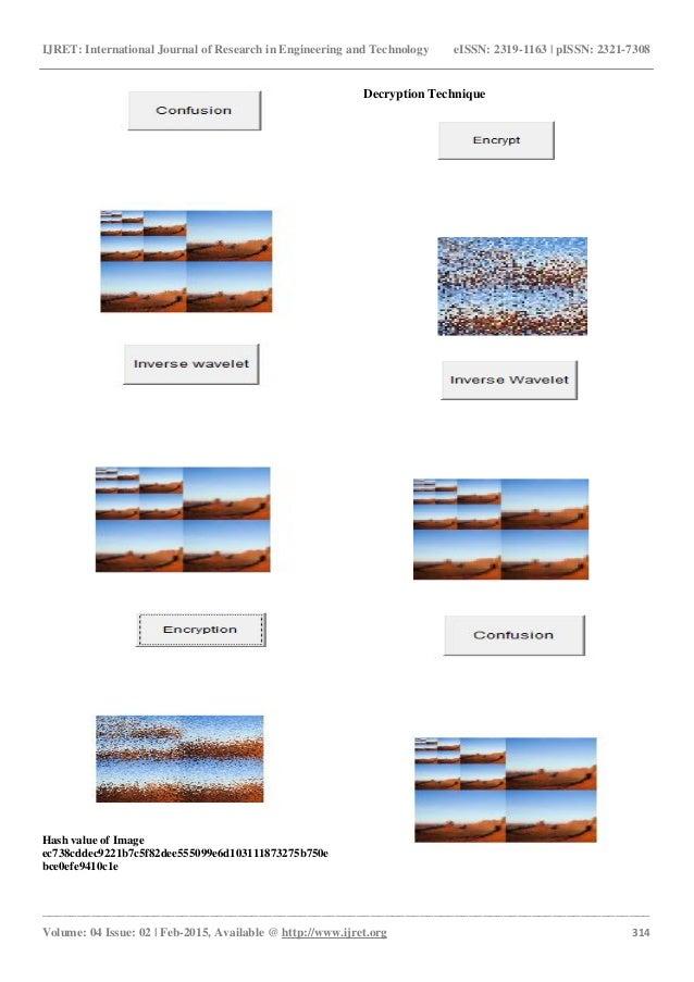 Image encryption technique incorporating wavelet transform