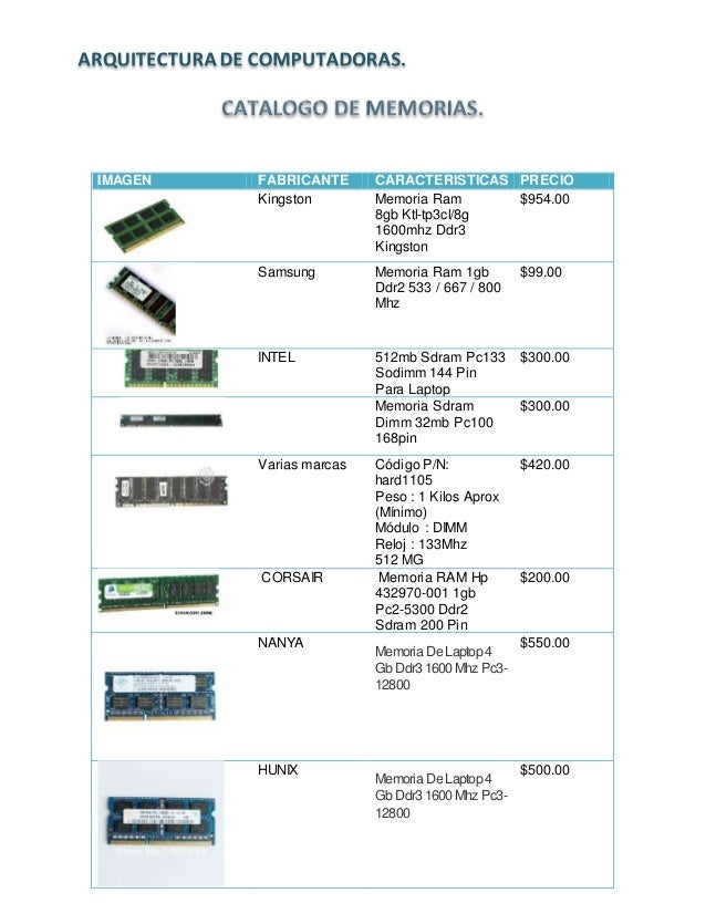 Catalogo De Memorias Ram