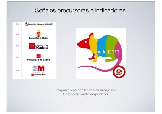 Señales precursoras e indicadores  Imagen como constructo de recepción Comportamiento corporativo
