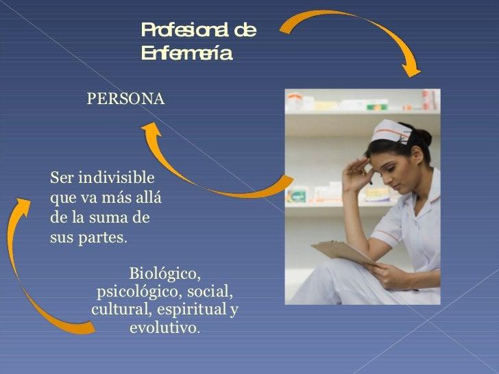 Profesional de Enfermería PERSONA Ser indivisible que va más allá de la suma de sus partes . Biológico, psicológico, socia...