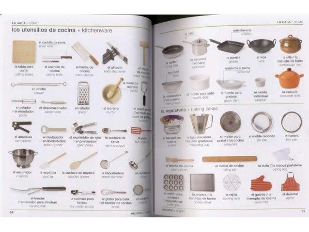Imgenes ingles diccionario 2 for Utensilios de cocina ingles