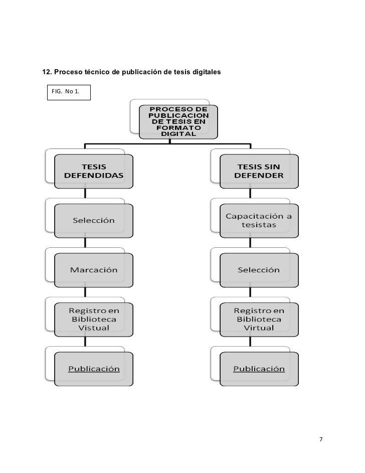12. Proceso técnico de publicación de tesis digitales    FIG. No 1.   111                                                 ...