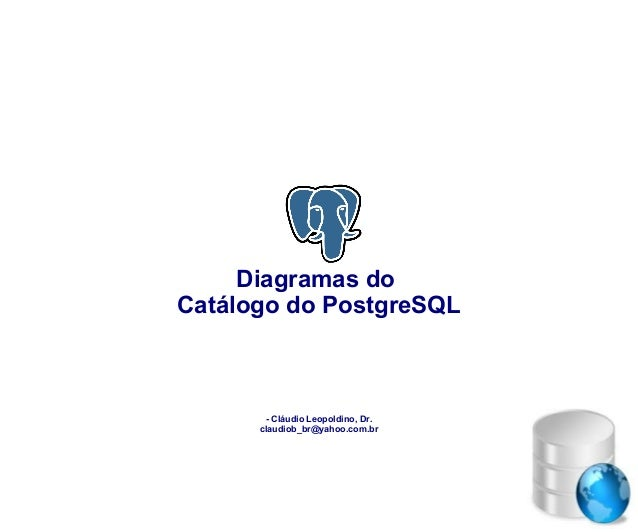 Diagramas do Catálogo do PostgreSQL  - Cláudio Leopoldino, Dr. claudiob_br@yahoo.com.br