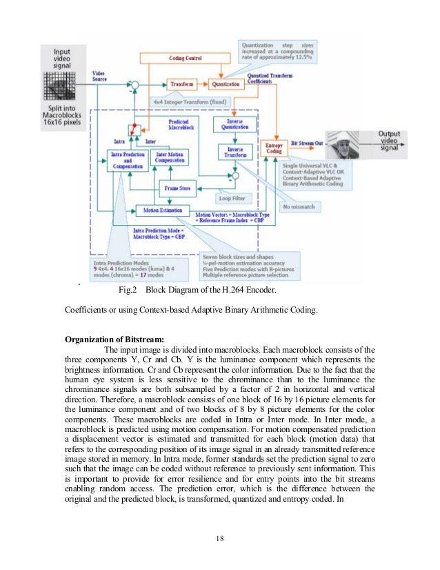 Image Processing Potentiometer Block Diagram Resistor Block Diagram On 18 Fig 2 Block Diagram Of The H 264 Encoder
