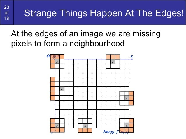 23of19Strange Things Happen At The Edges!Origin xy Image f (x, y)eeeeAt the edges of an image we are missingpixels to form...