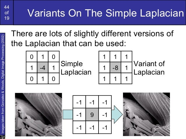 44of19Variants On The Simple LaplacianThere are lots of slightly different versions ofthe Laplacian that can be used:0 1 0...
