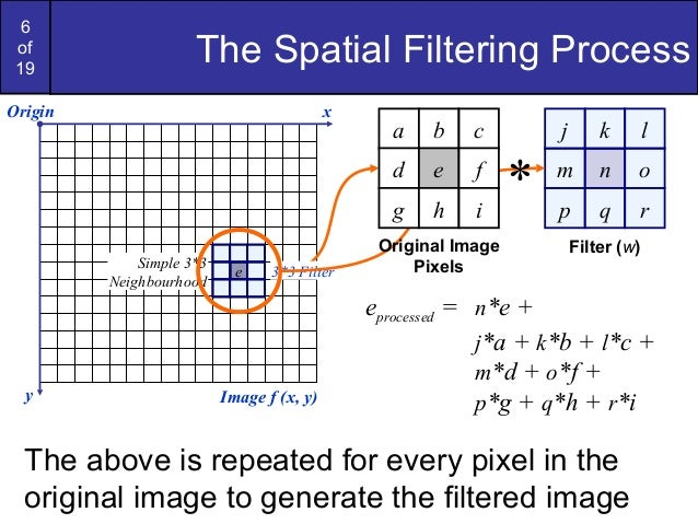 6of19The Spatial Filtering Processj k lm n op q rOrigin xy Image f (x, y)eprocessed = n*e +j*a + k*b + l*c +m*d + o*f +p*g...