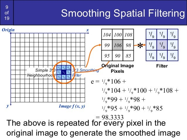 9of19Smoothing Spatial Filtering1/91/91/91/91/91/91/91/91/9Origin xy Image f (x, y)e = 1/9*106 +1/9*104 + 1/9*100 + 1/9*10...