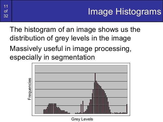 11of32Image HistogramsThe histogram of an image shows us thedistribution of grey levels in the imageMassively useful in im...