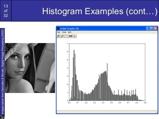 13of32Histogram Examples (cont…)ImagestakenfromGonzalez&Woods,DigitalImageProcessing(2002)