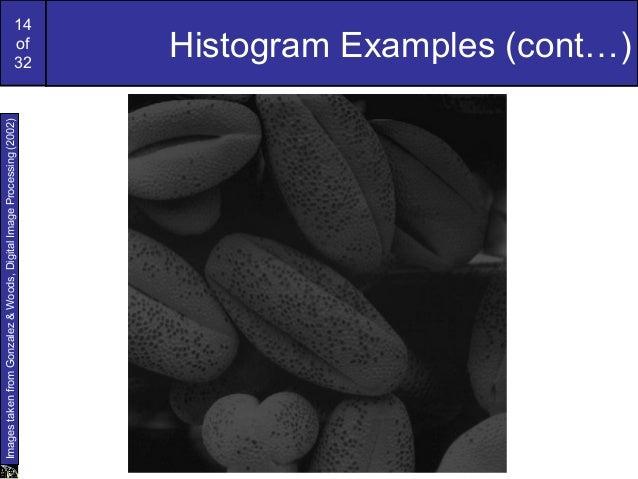 14of32Histogram Examples (cont…)ImagestakenfromGonzalez&Woods,DigitalImageProcessing(2002)