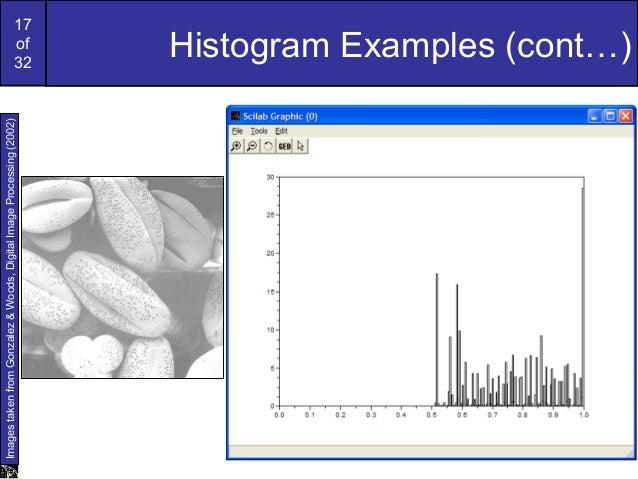 17of32Histogram Examples (cont…)ImagestakenfromGonzalez&Woods,DigitalImageProcessing(2002)