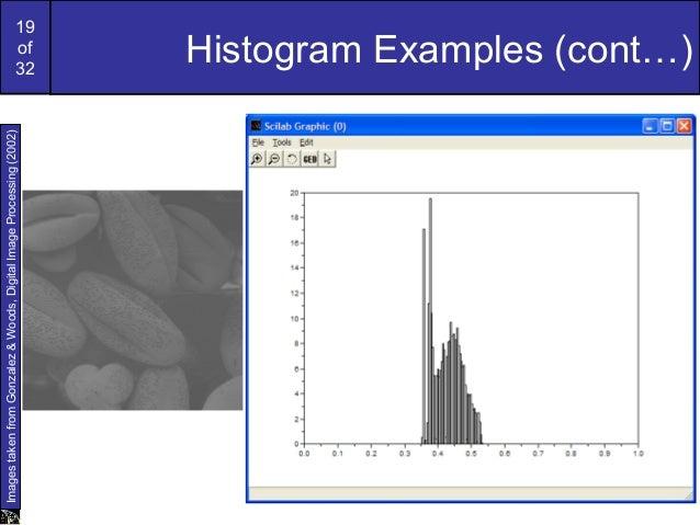 19of32Histogram Examples (cont…)ImagestakenfromGonzalez&Woods,DigitalImageProcessing(2002)