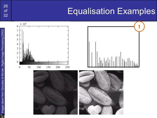 26of32Equalisation ExamplesImagestakenfromGonzalez&Woods,DigitalImageProcessing(2002)1