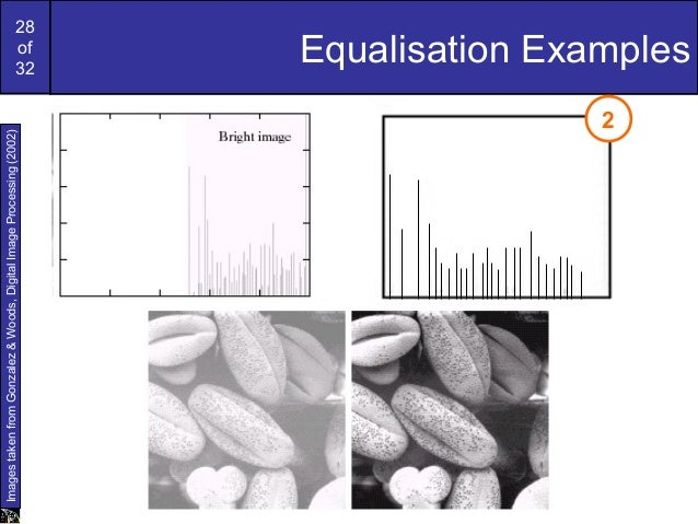 28of32Equalisation ExamplesImagestakenfromGonzalez&Woods,DigitalImageProcessing(2002)2