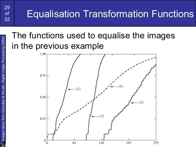 29of32Equalisation Transformation FunctionsThe functions used to equalise the imagesin the previous exampleImagestakenfrom...
