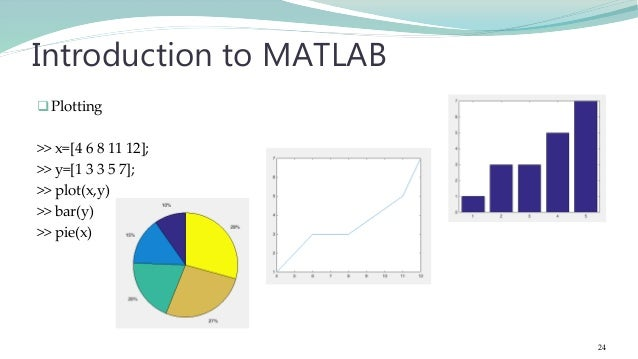 Fundamentals of image processing computer vision with matlab 24 ccuart Images