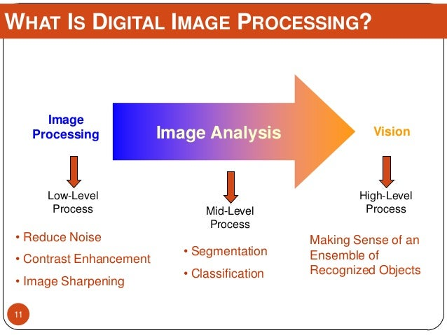 Image Processing Vision Low-Level Process Mid-Level Process High-Level Process • Reduce Noise • Contrast Enhancement • Ima...