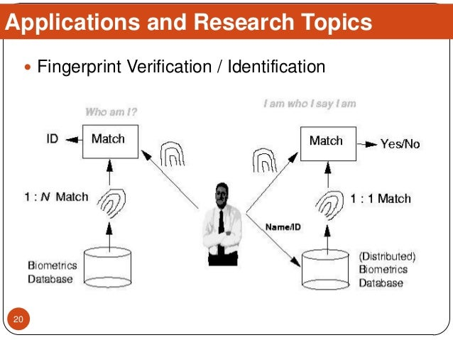  Fingerprint Verification / Identification Applications and Research Topics 20