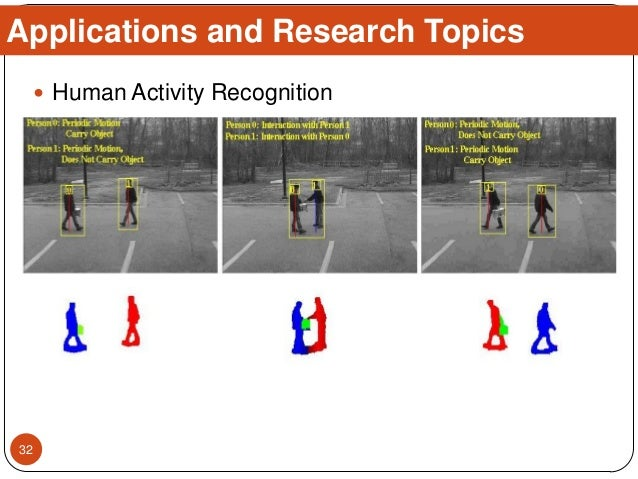  Human Activity Recognition Applications and Research Topics 32