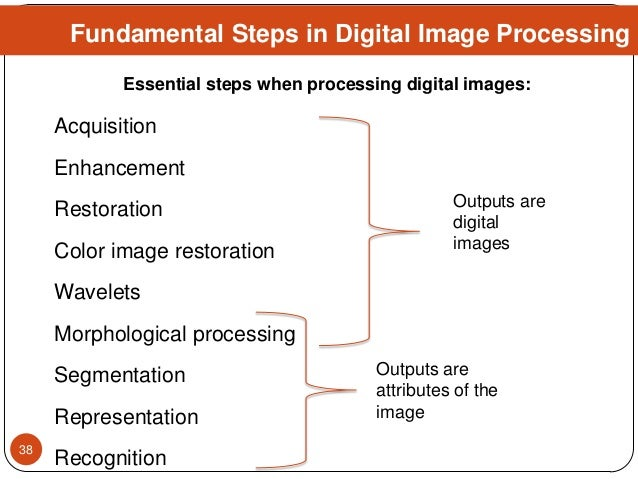Fundamental Steps in Digital Image Processing Essential steps when processing digital images: Acquisition Enhancement Rest...