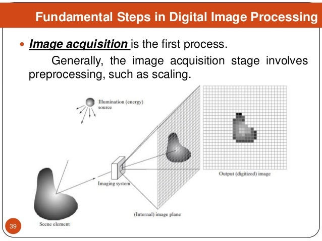 Fundamental Steps in Digital Image Processing  Image acquisition is the first process. Generally, the image acquisition s...