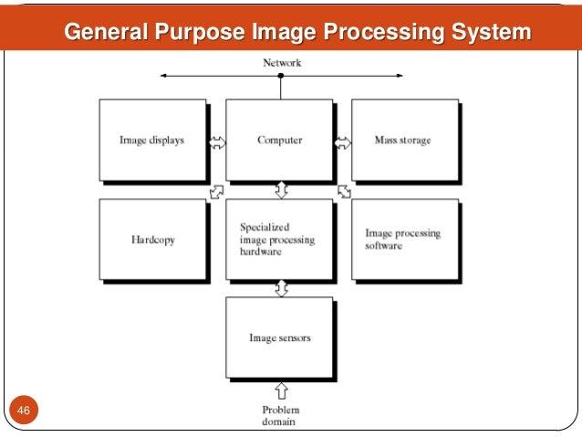 General Purpose Image Processing System 46