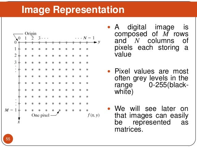  A digital image is composed of M rows and N columns of pixels each storing a value  Pixel values are most often grey le...