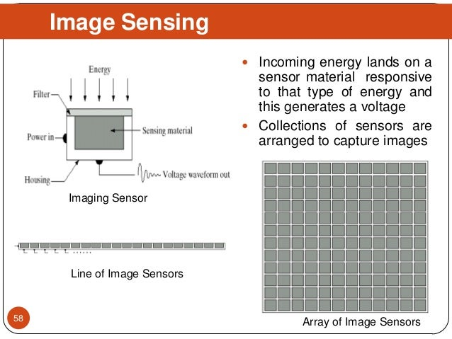  Incoming energy lands on a sensor material responsive to that type of energy and this generates a voltage  Collections ...
