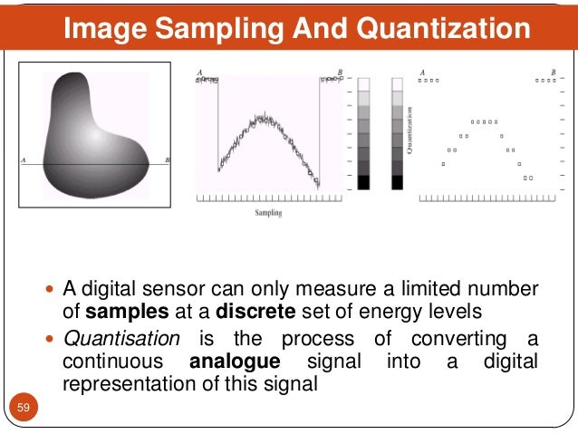  A digital sensor can only measure a limited number of samples at a discrete set of energy levels  Quantisation is the p...