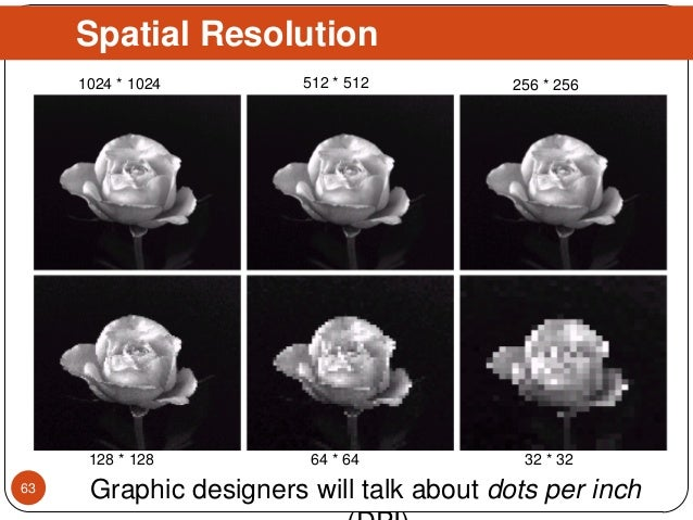 Spatial Resolution 1024 * 1024 512 * 512 256 * 256 128 * 128 64 * 64 32 * 32 Graphic designers will talk about dots per in...