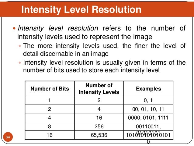  Intensity level resolution refers to the number of intensity levels used to represent the image  The more intensity lev...