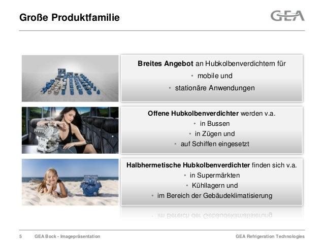 GEA Refrigeration TechnologiesGEA Bock - ImagepräsentationGroße ProduktfamilieBreites Angebot an Hubkolbenverdichtern für•...