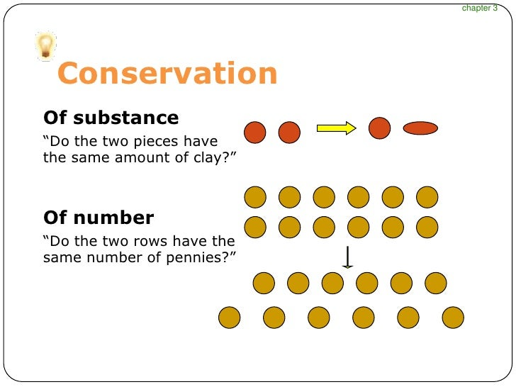 "chapter 3<br />Conservation<br />Of substance<br />""Do the two pieces have the same amount of clay?""<br />Of number<br />""..."