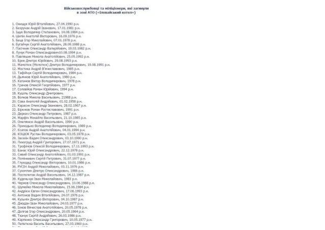 Список обнародовала прокуратура