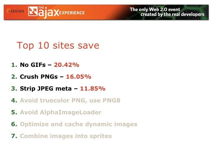 Top 10 sites save <ul><li>No GIFs –  20.42% </li></ul><ul><li>Crush PNGs –  16.05% </li></ul><ul><li>Strip JPEG meta –  11...