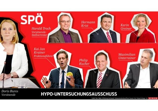 Wer sitzt im Hypo-U-Ausschuss?