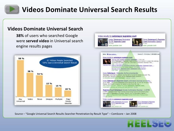 How to Optimize Video Thumbnails for Google Search Results