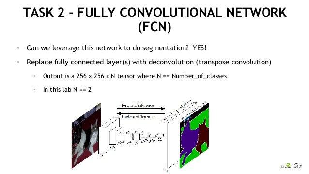 NVIDIA 深度學習教育機構 (DLI): Image segmentation with tensorflow