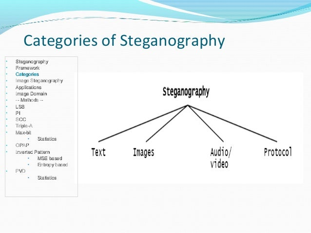 latest research paper on steganography Tems and presents recent research in detecting them via hide and seek: an introduction to steganography alice creates a new image with a.
