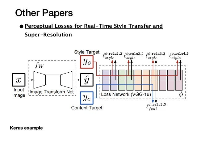 Image Style Transfer and AI on iOS Mobile App
