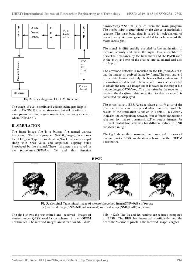 image transmission in ofdm using m ary psk modulation