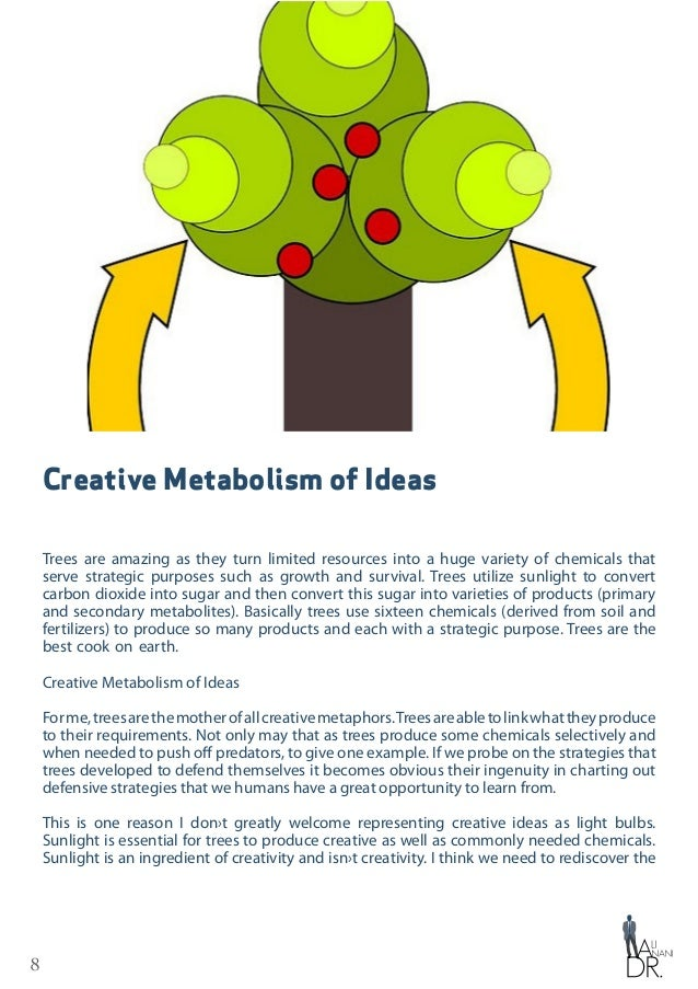 9 real meaning of creativity. Take beBee as an example. It is a vivid platform to illumination with daily «ideas radiation...